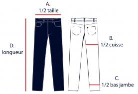 Jeans - Guide des tailles